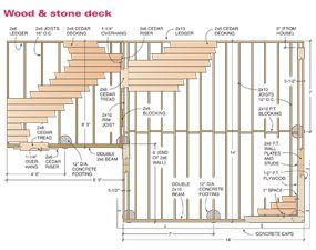 How to build a wood and stone deck the family handyman for Things to consider when building a deck