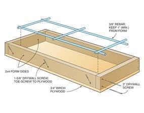 A: Concrete cap mold