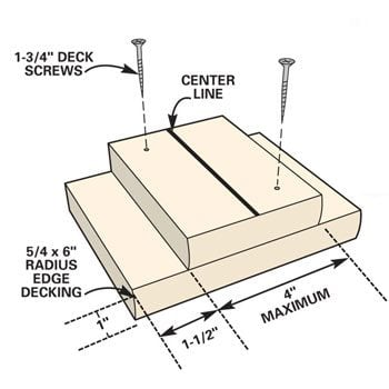 baluster spacing jig