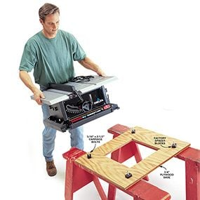 A good table saw tip is to add a plywood base to a portable table saw.