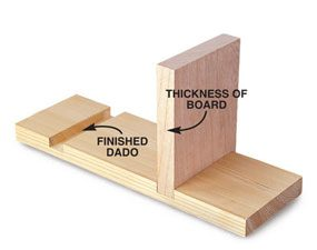 Table Saw Tips and Techniques