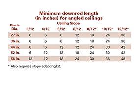 Downrod length chart