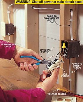 How to Install GFCI Receptacle Outlets | The Family Handyman Gfci Wiring on conduit wiring, led wiring, daisy chain wiring, distribution board, earthing system, power cable, three-phase electric power, national electrical code, alternating current, duplex wiring, lutron wiring, afci wiring, power cord, ground and neutral, plumbing wiring, knob-and-tube wiring, extension cord, junction box, electrical wiring, electric power distribution, low voltage wiring, 220 volt to 110 volt wiring, dimmer wiring, circuit wiring, ground wiring, electricity wiring, circuit breaker, electrical engineering, electric motor, amp wiring, 3 phase breaker panel wiring, receptacles wiring, electrical conduit, hot tub wiring, timer wiring, wiring diagram, diy wiring,
