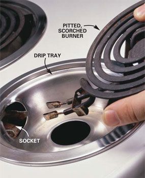 Photo 1: Remove a bad burner