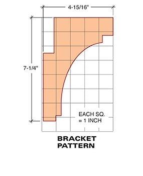 Bracket pattern