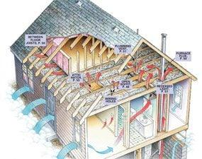 Figure A: illustration of air leaks