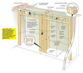 Figure A: Closet framing details