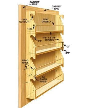 Dimensions for spice rack