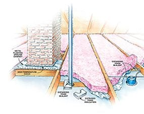 Figure A shows how to insulate and seal leaks in an attic.