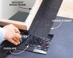 Photo 1: Apply self-sticking underlayment