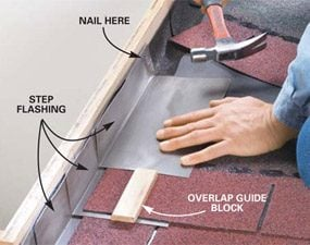 Making A Skylight Leakproof The Family Handyman