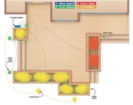 Illustration of lighting plan
