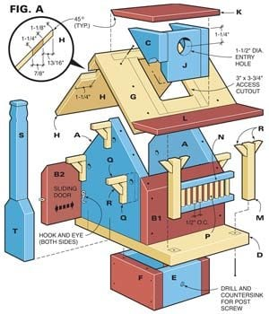 Figure A: Birdhouse parts