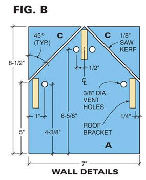 Figure B wall details for birdhouse plans
