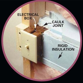 Insulate and caulk around outlets, switches and ductwork.