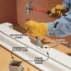 Gutter Replacement: How to Install Gutters