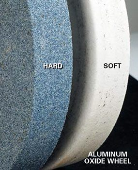 Hard and soft grinding wheels