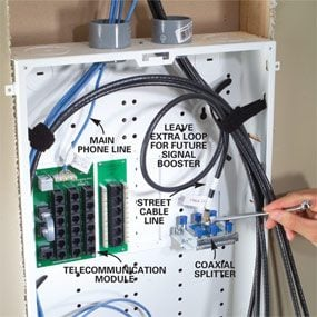 Installing Communication Wiring The Family Handyman