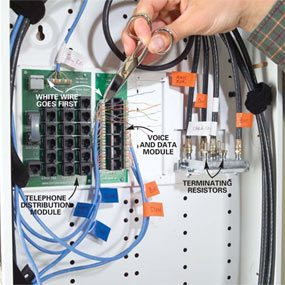 Installing Communication Wiring