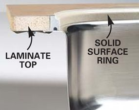 Photo 1: Counter-Seal undermount sink system
