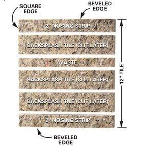 Tile cuts