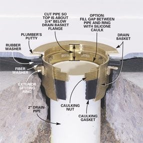 How To Install A Fiberglass Base Over Concrete The Family Handyman - Caulking shower base