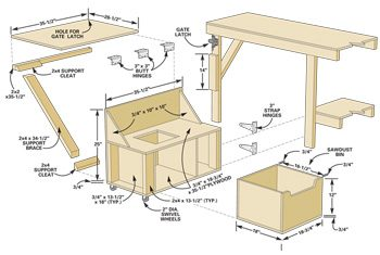 Illustration of pivot-out table saw module
