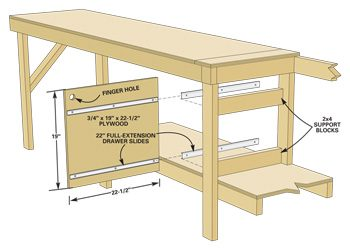 Slide-out drawer panel