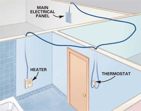 installing electric heaters the family handyman rh familyhandyman com electric duct heater wiring diagram electric water heater wiring diagram