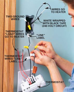 Installing Electric Heaters The Family Handyman