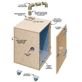 Vacuum box tech art