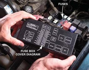 Photo 2: Fuse diagram shows fuse locations