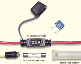 In-line fuses