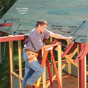 Notch the grooved edge of your first 1x6 roof board