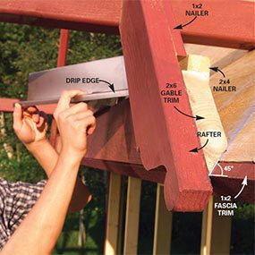 Build the gable backer assembly