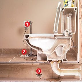 How To Repair A Leaking Toilet Family Handyman