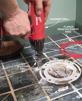 How to replace toilet flange: prep new parts diagram