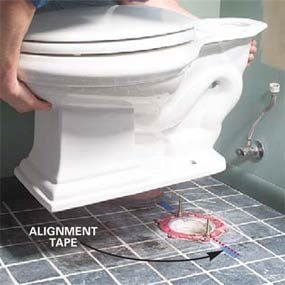 Photo 12: Reset the toilet - diagram