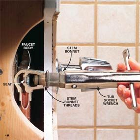Bathroom Faucet Tools how to repair a leaking tub faucet | family handyman