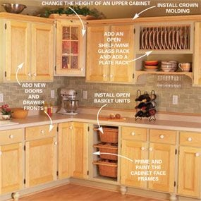 Cabinet Facelift | The Family Handyman on bathroom with moulding, doors with moulding, interior design with moulding,