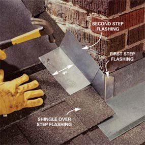 Photo 5: Install flashing around the chimney