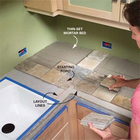 Wonderful Installing Tile Countertops