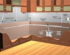 how to install under cabinet lighting in your kitchen the family rh familyhandyman com kitchen light wiring with switch kitchen ceiling light wiring diagram