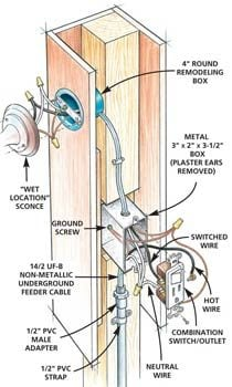 Wiring a light post library of wiring diagram how to install outdoor lighting and outlet family handyman rh familyhandyman com wiring a light to two different switches wiring post light sensor aloadofball Gallery
