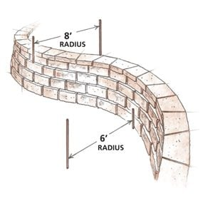 How to Choose the Right Retaining Wall Material