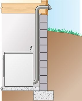 How To Install Dryer Vents The Family Handyman