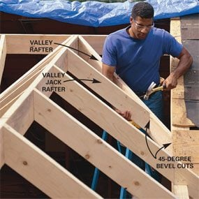 Install the valley rafters
