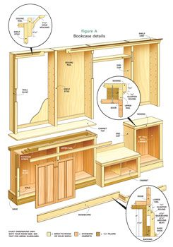 Bookcase assembly