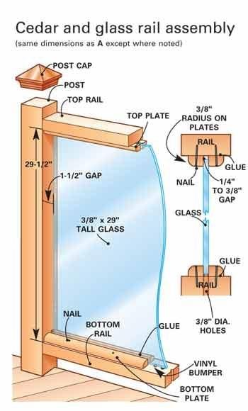 Glass rail assembly
