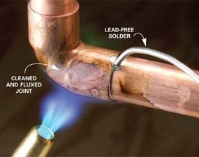 How to Solder Copper Pipe Joints
